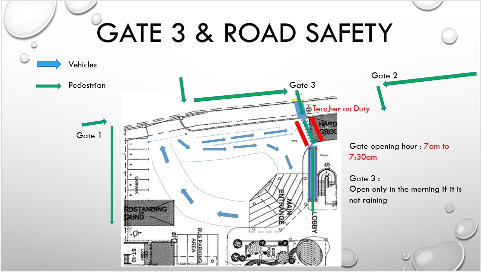 Gate3&RoadSafety.jpg
